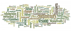 Complete #SS14 Wordle